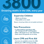 Water Safety Checklist USA 2017