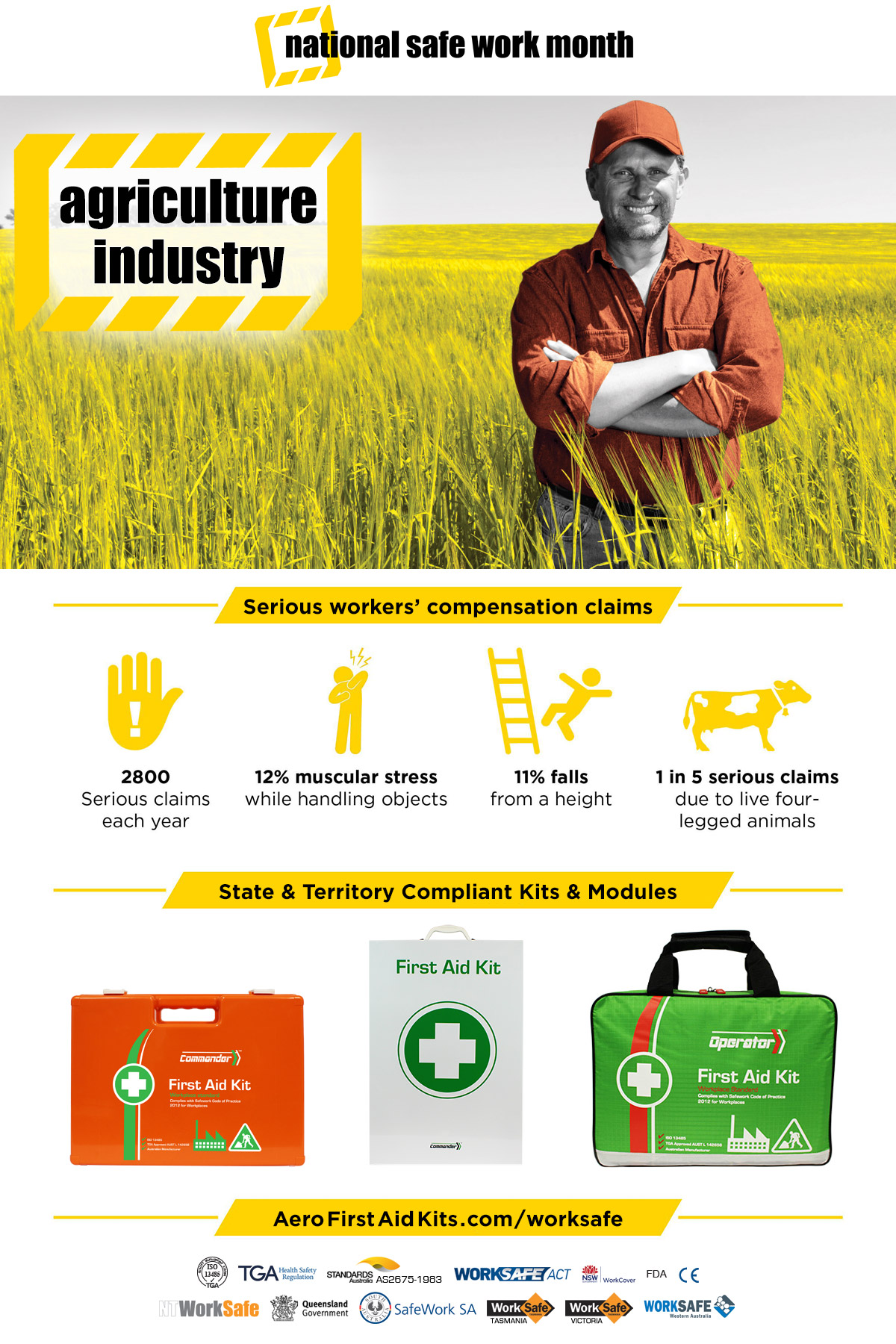 National Safe Work Month Agriculture Industry First Aid Kits