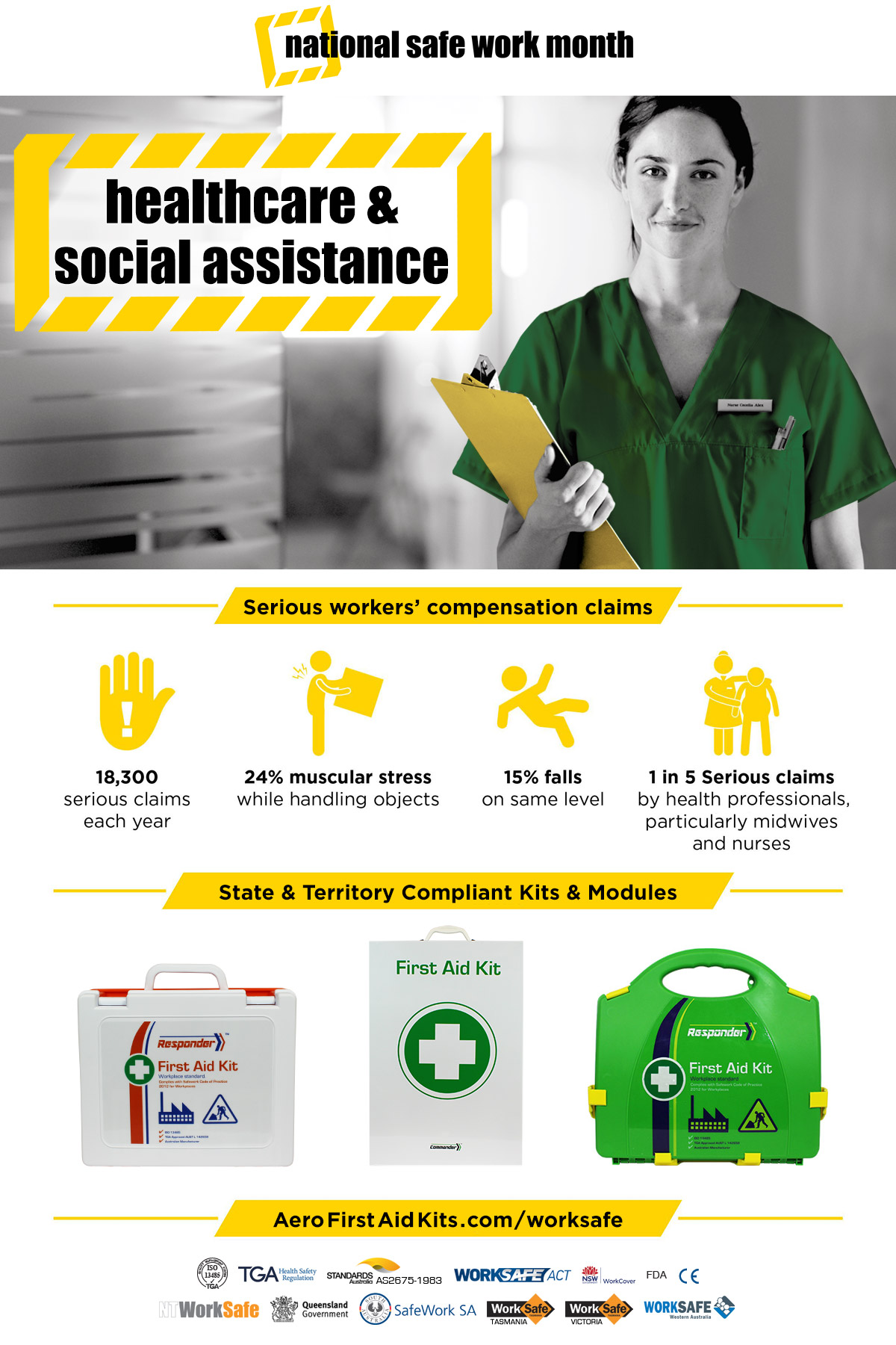 Healthcare and Social Assistance - National Safe Work Month