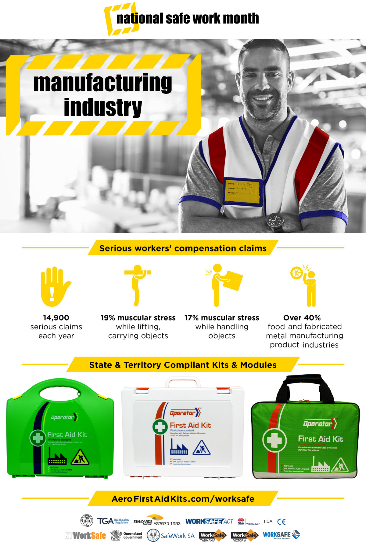 Manufacturing Industry First Aid Kits - National Safe Work Month