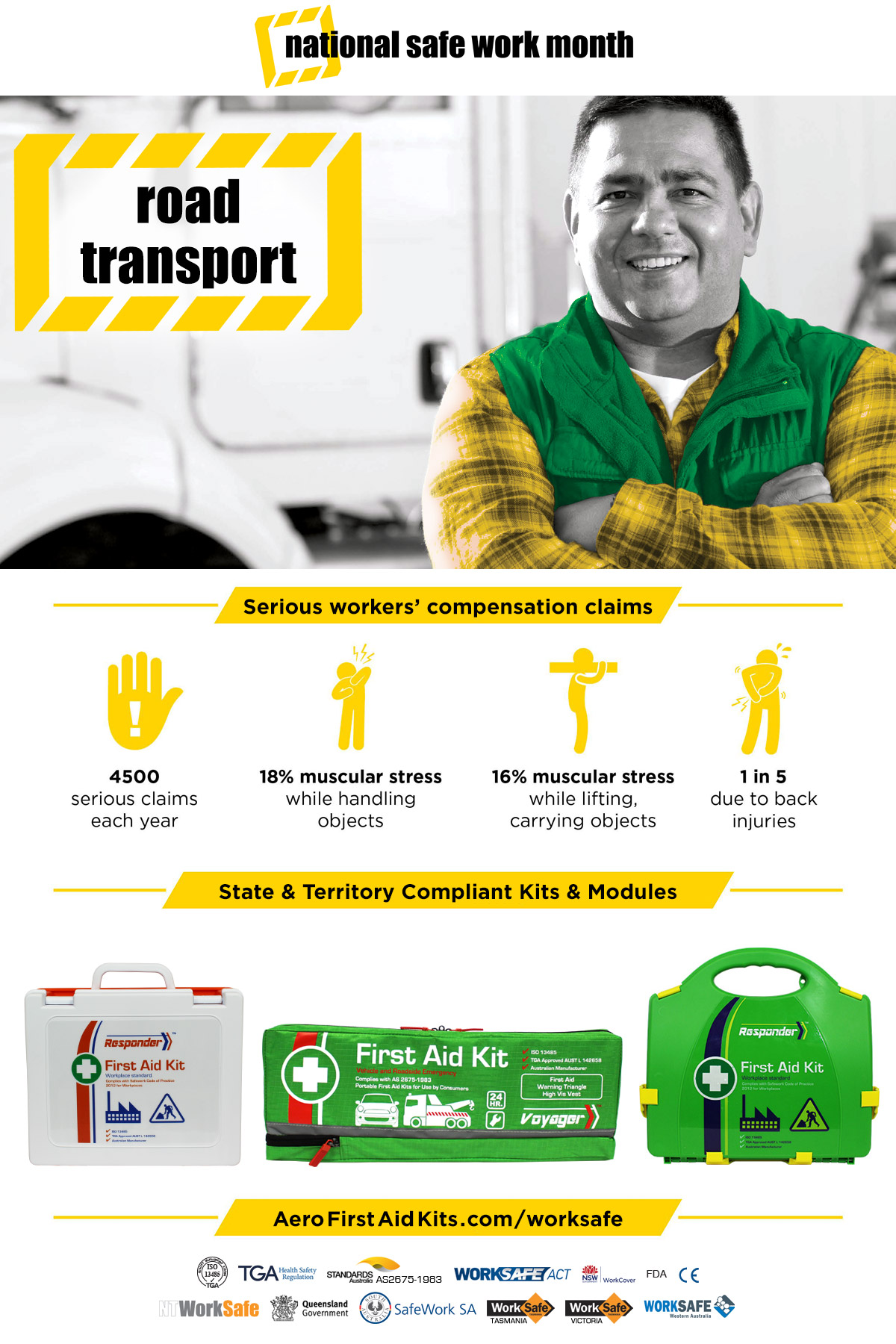National Safe Work Month - Road Transport Industry
