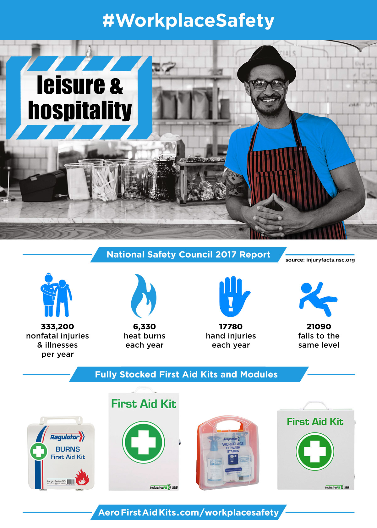 Workplace Safety - Leisure and Hospitality Industry
