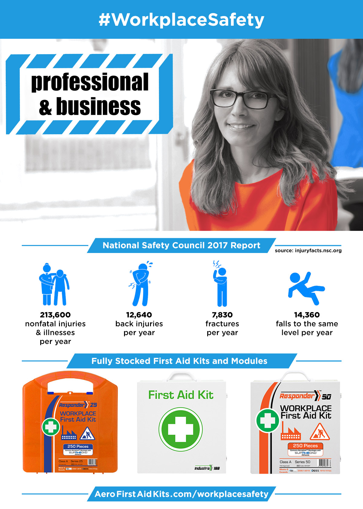 Workplace Safety - Professional and Business Services